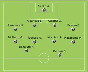 alimena_geraci_formazione2011