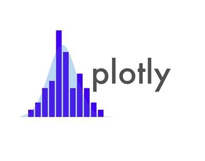 Creare visualizzazioni interattive usando Plotly in R