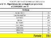 AGGIORNAMENTO 23/03/2020 ORE 17:00 SICILIA