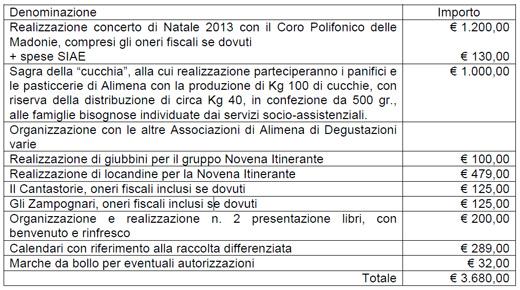prospetto_sintetico_proloco
