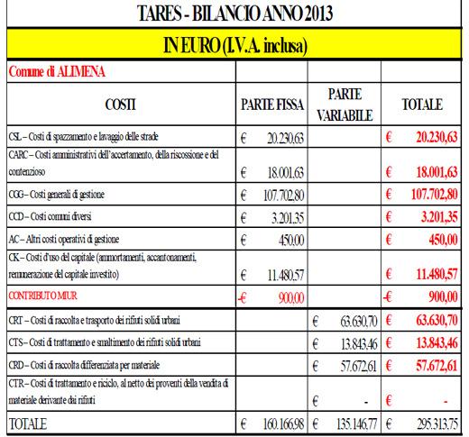 bilancio_tares_520