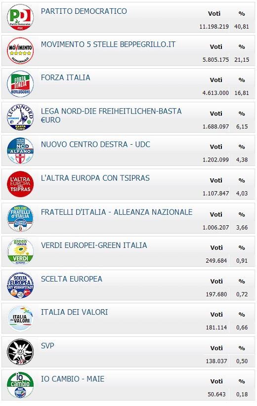 europee2014_italia