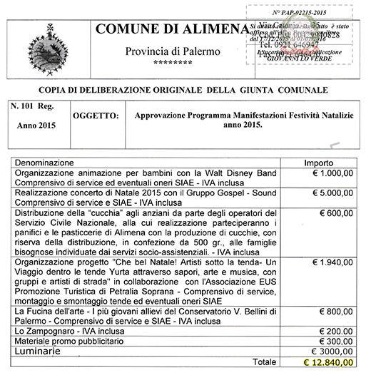 spese-natalizie-alimena-2015-520px