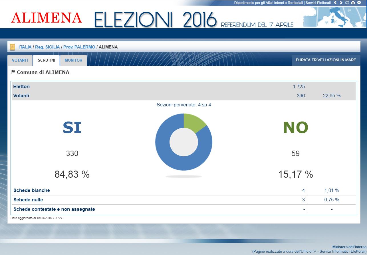 risultati-referendum-alimena