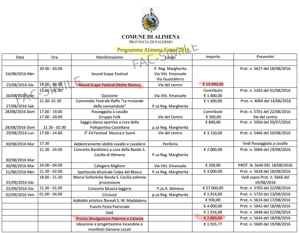 Programma Alimena Estate 2016