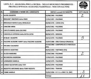 alimena-regionali-2017-lista3