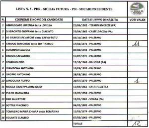 alimena-regionali-2017-lista5