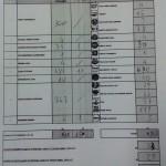 Alimena (Pa) – Risultati Elezioni Nazionali 2018