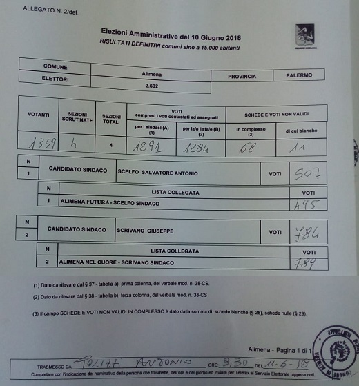 risultati-sindaco