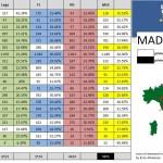 Alimena (Pa) – Risultati Elezioni Europee (26/05/2019)