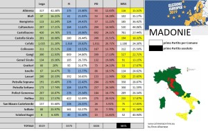 madonie-europee-2019