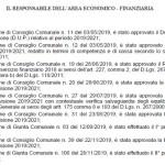 Alimena (Pa) – Lettera aperta al Presidente del Consiglio Comunale Pietro Scelfo: altro che piscina, dimissioni subito!!