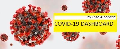 dati coronavirus